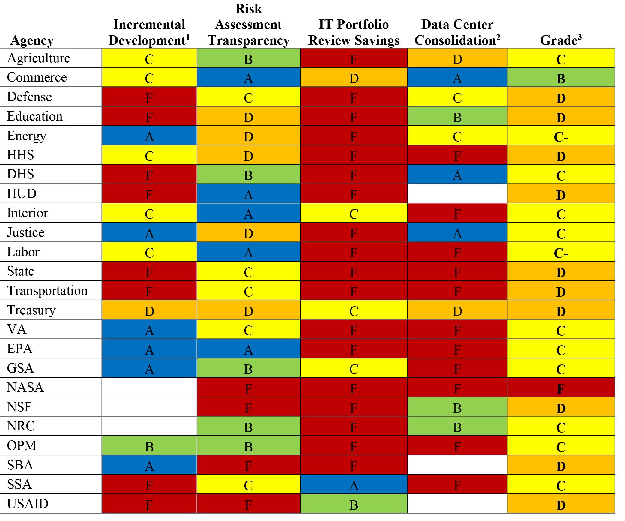 128410 on Time Management Worksheet