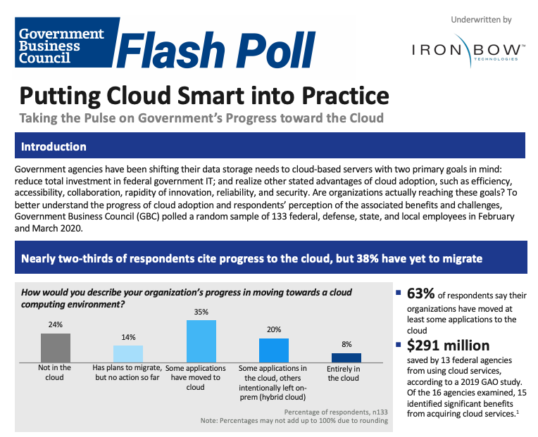 Flash Poll: Putting Cloud Smart into Practice